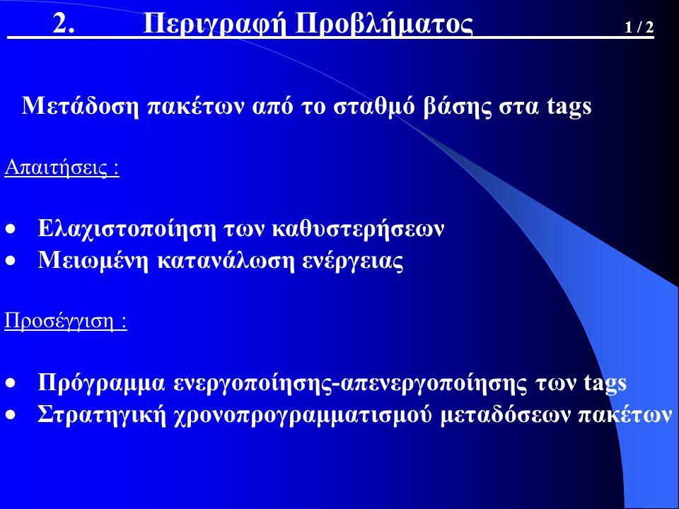 Μετάδοση πακέτων από το σταθμό βάσης στα tags Απαιτήσεις :  Ελαχιστοποίηση των καθυστερήσεων  Μειωμένη κατανάλωση ενέργειας Προσέγγιση :  Πρόγραμμα ενεργοποίησης-απενεργοποίησης των tags  Στρατηγική χρονοπρογραμματισμού μεταδόσεων πακέτων 2.