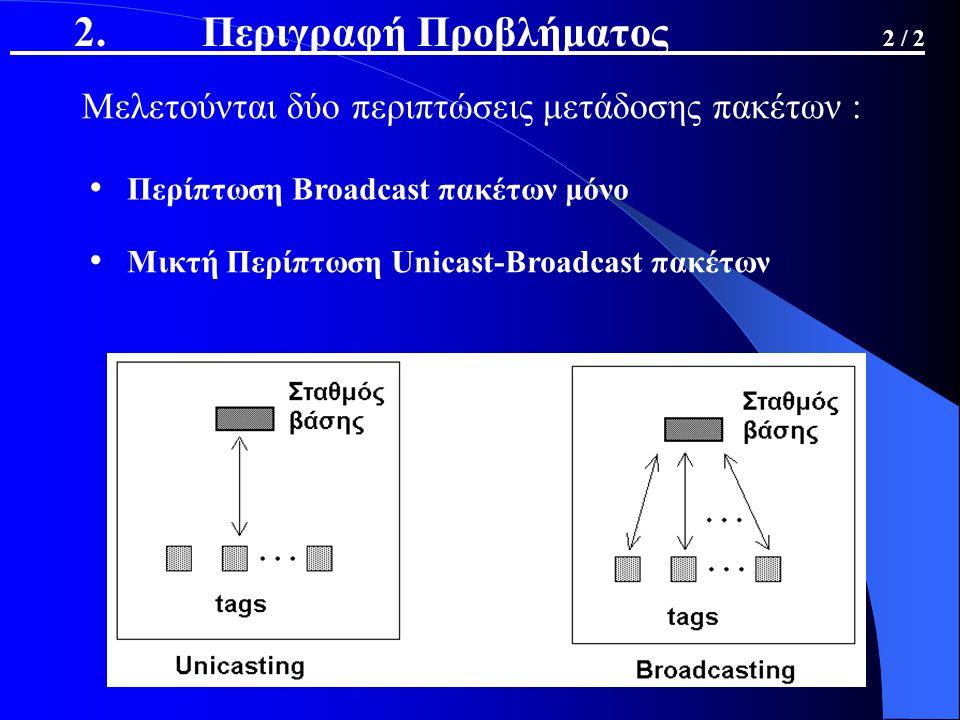 2. Περιγραφή Προβλήματος 2 / 2 Μελετούνται δύο περιπτώσεις μετάδοσης πακέτων : Περίπτωση Broadcast πακέτων μόνο Μικτή Περίπτωση Unicast-Broadcast πακέ
