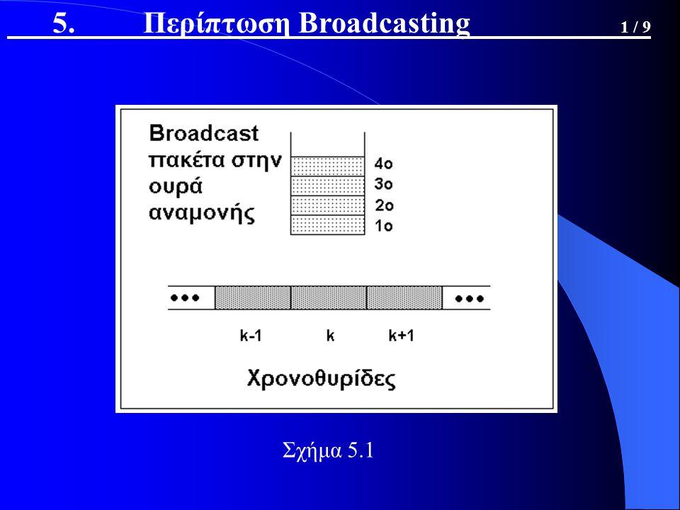 5. Περίπτωση Broadcasting 1 / 9 Σχήμα 5.1