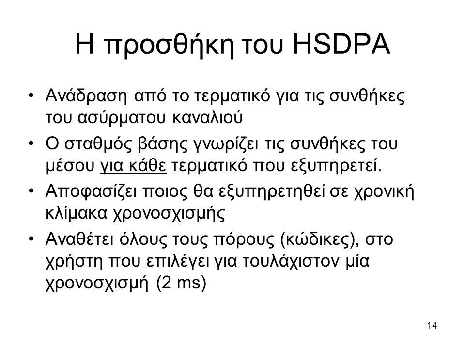 14 Η προσθήκη του HSDPA Ανάδραση από το τερματικό για τις συνθήκες του ασύρματου καναλιού Ο σταθμός βάσης γνωρίζει τις συνθήκες του μέσου για κάθε τερματικό που εξυπηρετεί.