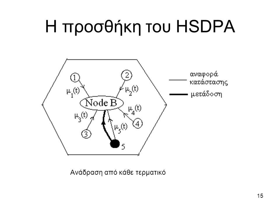 15 Η προσθήκη του HSDPA Ανάδραση από κάθε τερματικό