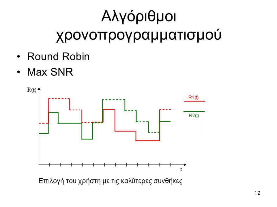 19 Αλγόριθμοι χρονοπρογραμματισμού Round Robin Max SNR Επιλογή του χρήστη με τις καλύτερες συνθήκες