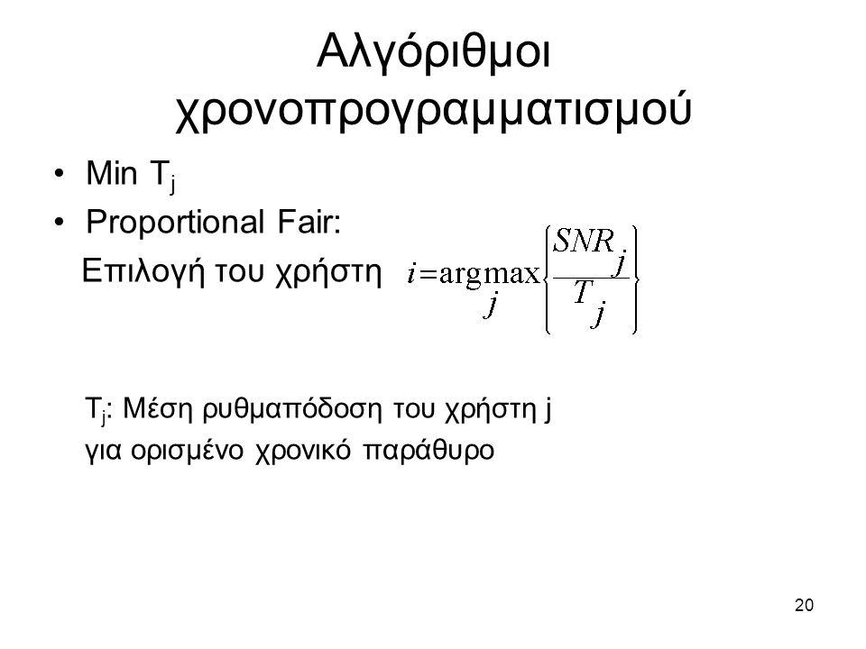 20 Min T j Proportional Fair: Επιλογή του χρήστη T j : Μέση ρυθμαπόδοση του χρήστη j για ορισμένο χρονικό παράθυρο Αλγόριθμοι χρονοπρογραμματισμού