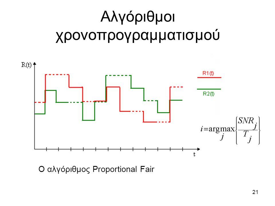 21 Αλγόριθμοι χρονοπρογραμματισμού Ο αλγόριθμος Proportional Fair