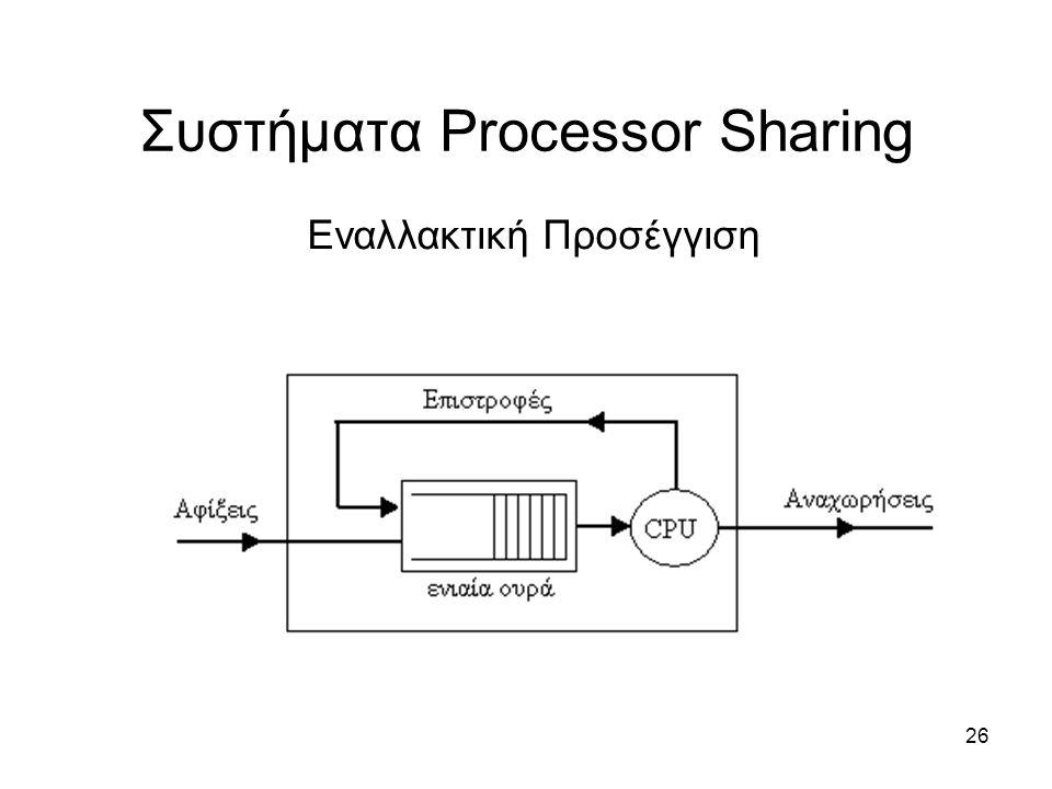 26 Συστήματα Processor Sharing Εναλλακτική Προσέγγιση