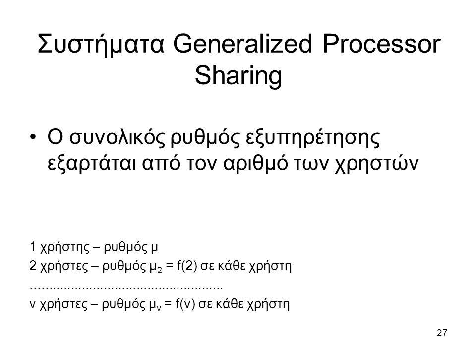 27 Συστήματα Generalized Processor Sharing Ο συνολικός ρυθμός εξυπηρέτησης εξαρτάται από τον αριθμό των χρηστών 1 χρήστης – ρυθμός μ 2 χρήστες – ρυθμός μ 2 = f(2) σε κάθε χρήστη.....................................................