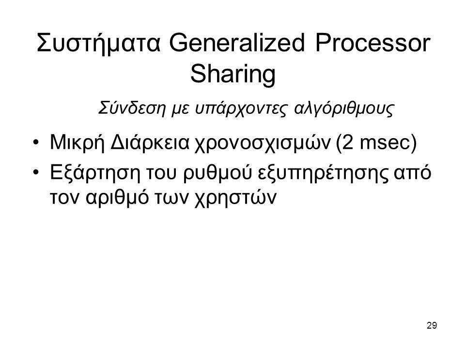 29 Συστήματα Generalized Processor Sharing Μικρή Διάρκεια χρονοσχισμών (2 msec) Εξάρτηση του ρυθμού εξυπηρέτησης από τον αριθμό των χρηστών Σύνδεση με υπάρχοντες αλγόριθμους