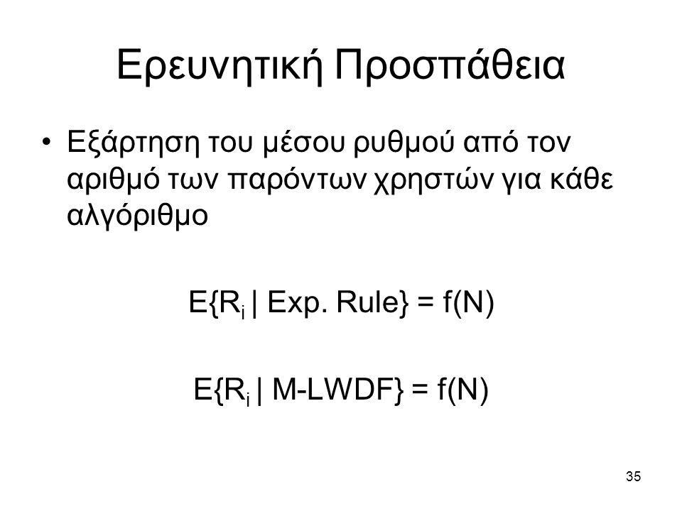 35 Ερευνητική Προσπάθεια Εξάρτηση του μέσου ρυθμού από τον αριθμό των παρόντων χρηστών για κάθε αλγόριθμο Ε{R i | Exp.