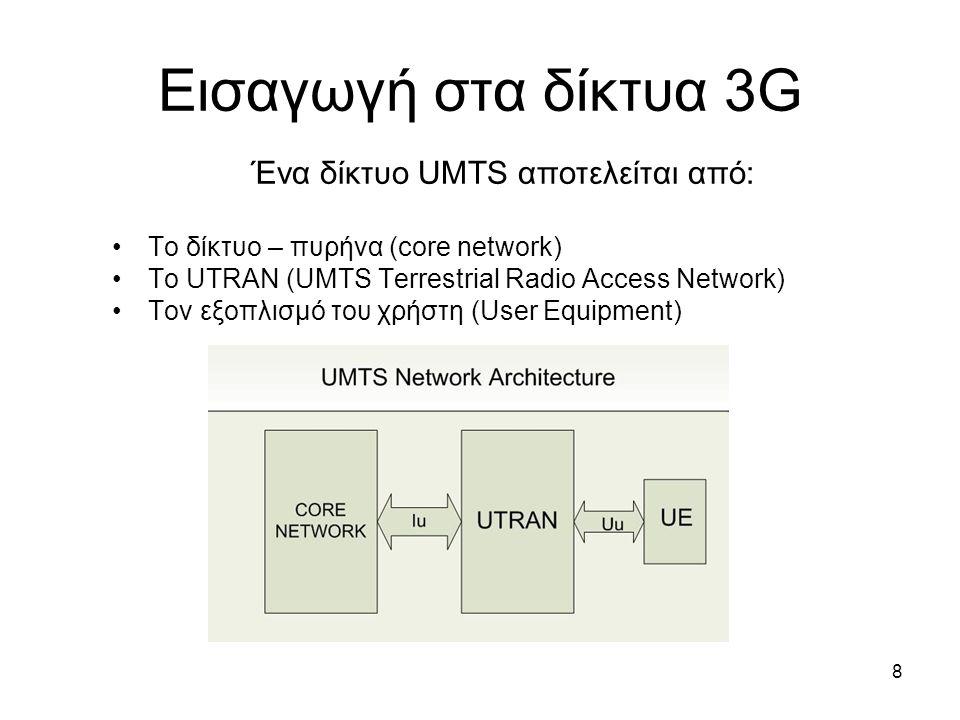 8 Εισαγωγή στα δίκτυα 3G Ένα δίκτυο UMTS αποτελείται από: Το δίκτυο – πυρήνα (core network) Το UTRAN (UMTS Terrestrial Radio Access Network) Τον εξοπλισμό του χρήστη (User Equipment)