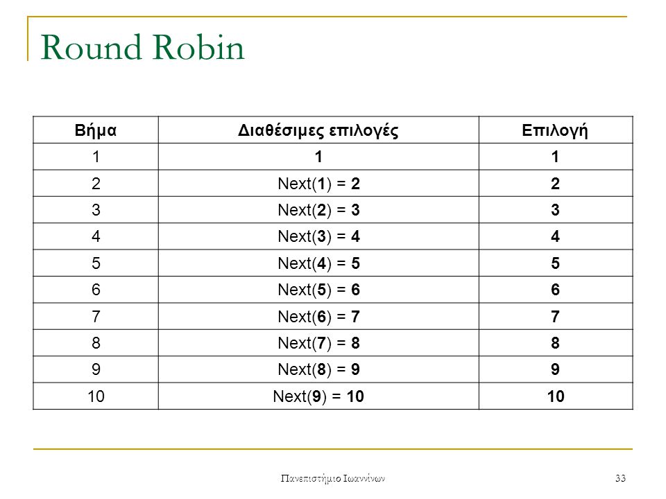 Πανεπιστήμιο Ιωαννίνων 33 Round Robin Βήμα Διαθέσιμες επιλογέςΕπιλογή 1 11 2 Next(1) = 22 3 Next(2) = 33 4 Next(3) = 44 5 Next(4) = 55 6 Next(5) = 66 7 Next(6) = 77 8 Next(7) = 88 9 Next(8) = 99 10 Next(9) = 1010