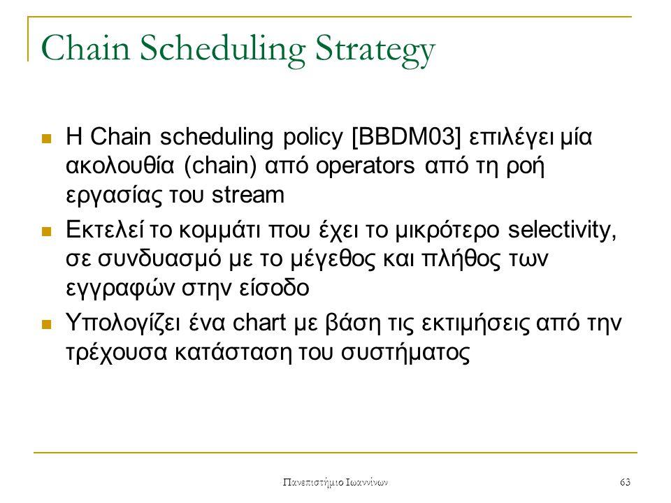 Πανεπιστήμιο Ιωαννίνων 63 Chain Scheduling Strategy Η Chain scheduling policy [BBDM03] επιλέγει μία ακολουθία (chain) από operators από τη ροή εργασίας του stream Εκτελεί το κομμάτι που έχει το μικρότερο selectivity, σε συνδυασμό με το μέγεθος και πλήθος των εγγραφών στην είσοδο Υπολογίζει ένα chart με βάση τις εκτιμήσεις από την τρέχουσα κατάσταση του συστήματος