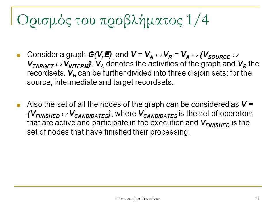 Πανεπιστήμιο Ιωαννίνων 71 Ορισμός του προβλήματος 1/4 Consider a graph G(V,E), and V = V A  V R = V A  {V SOURCE  V TARGET  V INTERM }.