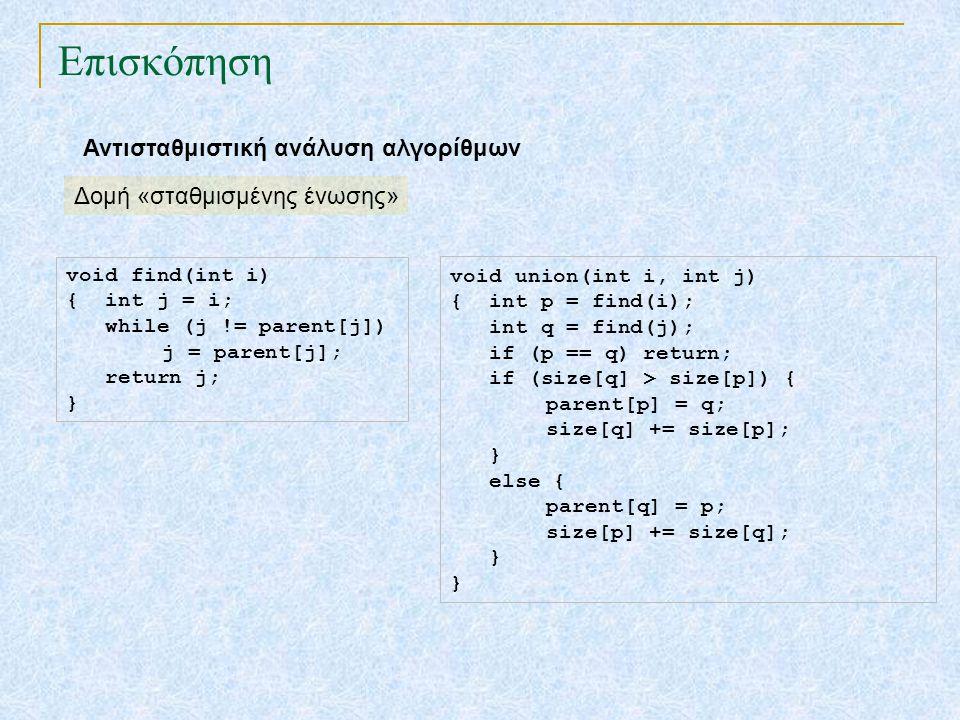 Επισκόπηση Αντισταθμιστική ανάλυση αλγορίθμων void union(int i, int j) { int p = find(i); int q = find(j); if (p == q) return; if (size[q] > size[p])