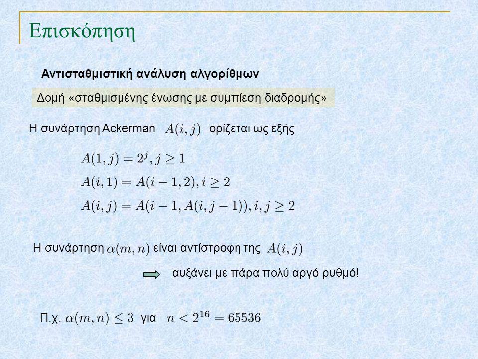 Επισκόπηση Η συνάρτηση Ackerman ορίζεται ως εξής Η συνάρτηση είναι αντίστροφη της αυξάνει με πάρα πολύ αργό ρυθμό! Π.χ. για Αντισταθμιστική ανάλυση αλ