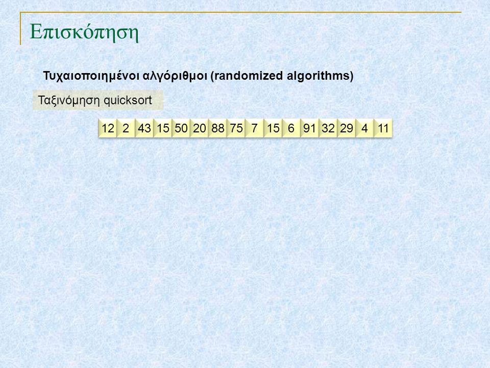 Επισκόπηση Τυχαιοποιημένοι αλγόριθμοι (randomized algorithms) Ταξινόμηση quicksort 12 2 2 43 15 50 20 88 75 7 7 15 6 6 91 32 29 4 4 11