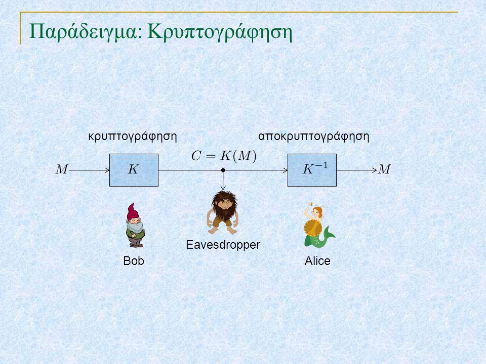 Παράδειγμα: Κρυπτογράφηση TexPoint fonts used in EMF. Read the TexPoint manual before you delete this box.: AA A AA A A BobAlice Eavesdropper κρυπτογρ