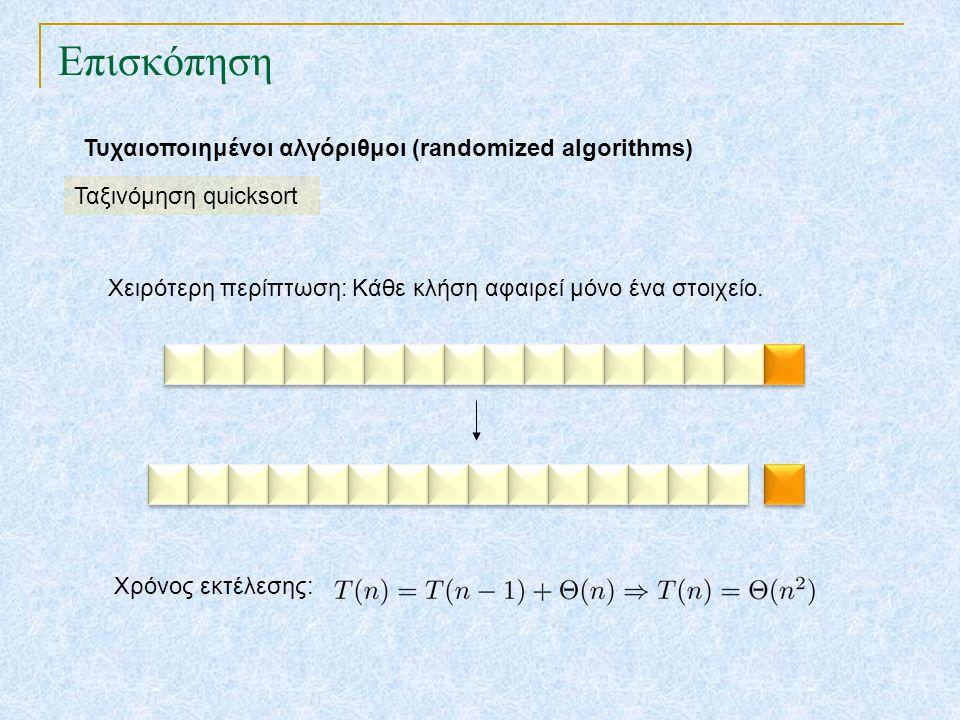 Επισκόπηση Τυχαιοποιημένοι αλγόριθμοι (randomized algorithms) Ταξινόμηση quicksort Χειρότερη περίπτωση: Κάθε κλήση αφαιρεί μόνο ένα στοιχείο. Χρόνος ε