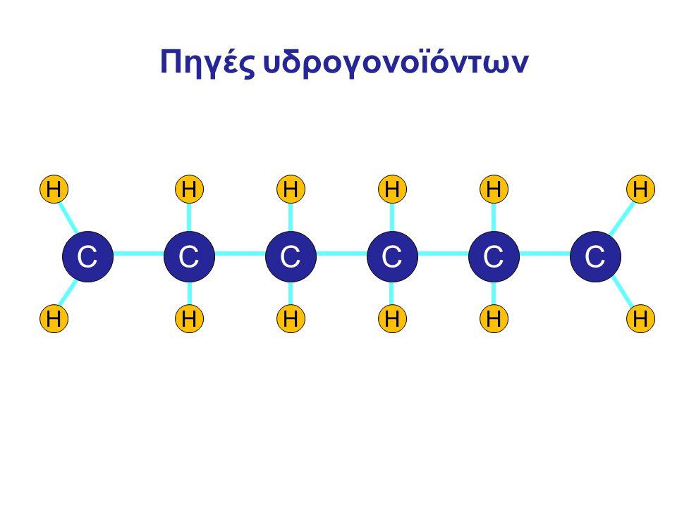 Πηγές υδρογονοϊόντων CCCCCC HHHHHH HHHHHH