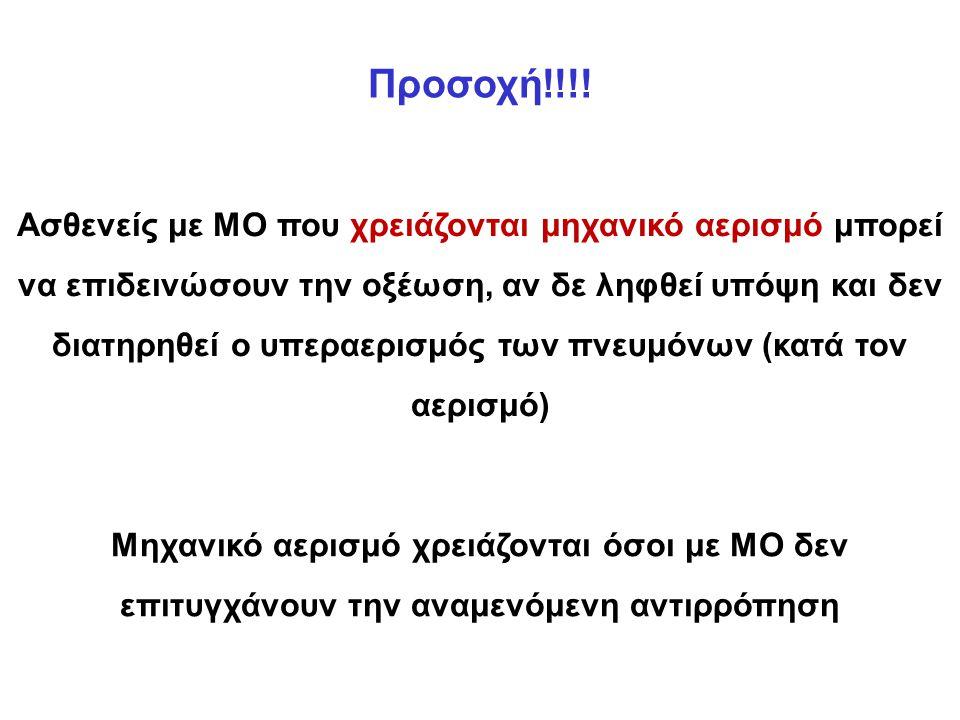 Προσοχή!!!.