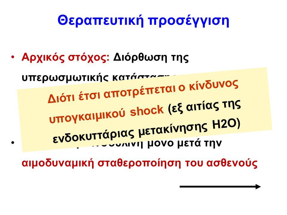 Θεραπευτική προσέγγιση Αρχικός στόχος: Διόρθωση της υπερωσμωτικής κατάστασης και της αφυδάτωσης Θεραπεία με ινσουλίνη μόνο μετά την αιμοδυναμική σταθεροποίηση του ασθενούς 2 Διότι έτσι αποτρέπεται ο κίνδυνος υπογκαιμικού shock (εξ αιτίας της ενδοκυττάριας μετακίνησης Η2Ο)