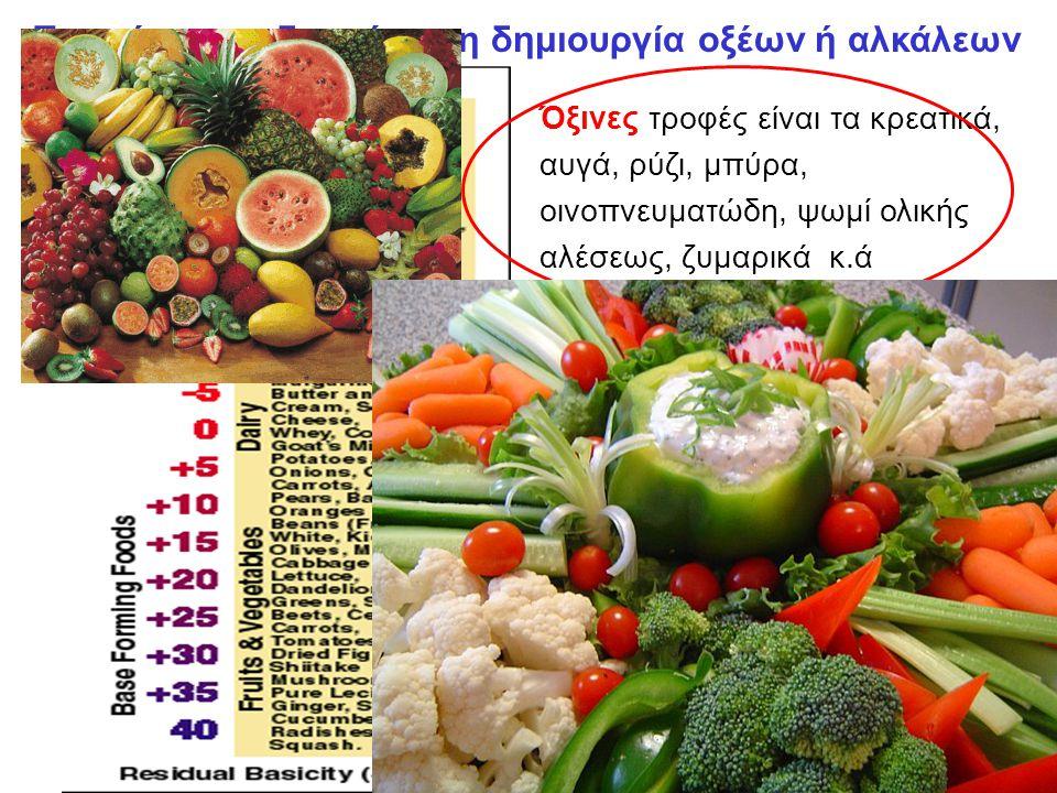 Όξινες τροφές είναι τα κρεατικά, αυγά, ρύζι, μπύρα, οινοπνευματώδη, ψωμί ολικής αλέσεως, ζυμαρικά κ.ά Τα γαλακτοκομικά είναι ουδέτερα Αλκαλικές τροφές είναι τα φρούτα και τα λαχανικά Τροφές που οδηγούν στη δημιουργία οξέων ή αλκάλεων