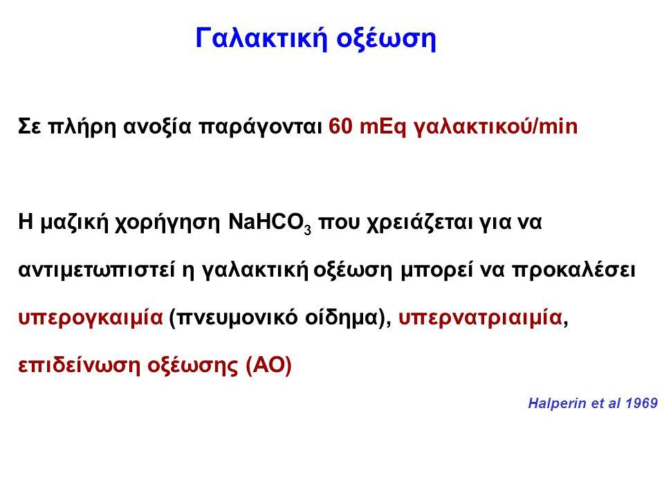 Σε πλήρη ανοξία παράγονται 60 mEq γαλακτικού/min Η μαζική χορήγηση NaHCO 3 που χρειάζεται για να αντιμετωπιστεί η γαλακτική οξέωση μπορεί να προκαλέσει υπερογκαιμία (πνευμονικό οίδημα), υπερνατριαιμία, επιδείνωση οξέωσης (ΑΟ) Halperin et al 1969 Γαλακτική οξέωση