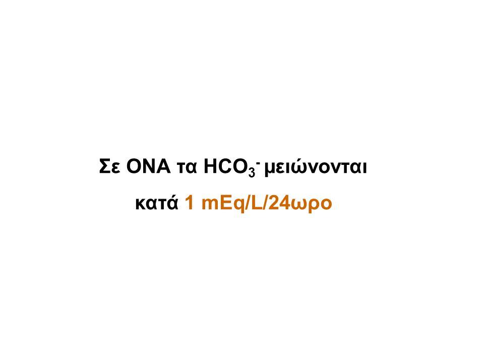 Σε ΟΝΑ τα HCO 3 - μειώνονται κατά 1 mEq/L/24ωρο