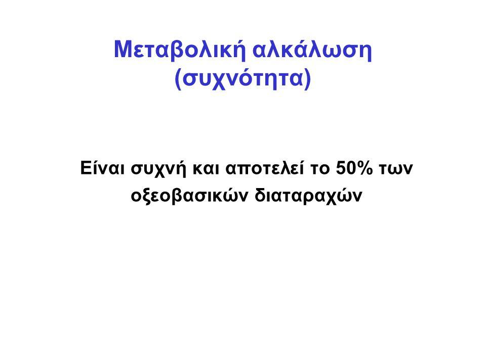 Μεταβολική αλκάλωση (συχνότητα) Είναι συχνή και αποτελεί το 50% των οξεοβασικών διαταραχών