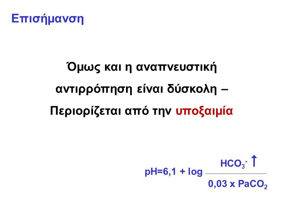 pH=6,1 + log HCO 3 -  0,03 x PaCO 2 Επισήμανση Όμως και η αναπνευστική αντιρρόπηση είναι δύσκολη – Περιορίζεται από την υποξαιμία
