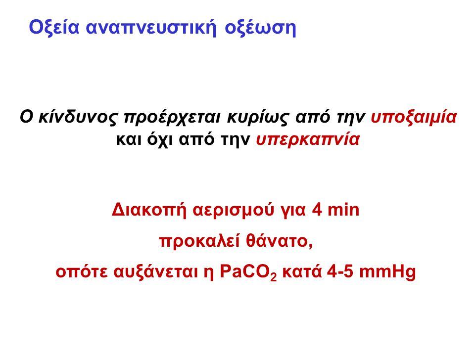Ο κίνδυνος προέρχεται κυρίως από την υποξαιμία και όχι από την υπερκαπνία Διακοπή αερισμού για 4 min προκαλεί θάνατο, οπότε αυξάνεται η PaCO 2 κατά 4-5 mmHg Οξεία αναπνευστική οξέωση