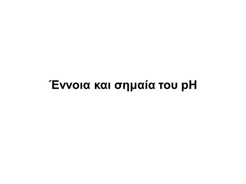 Έννοια και σημαία του pH