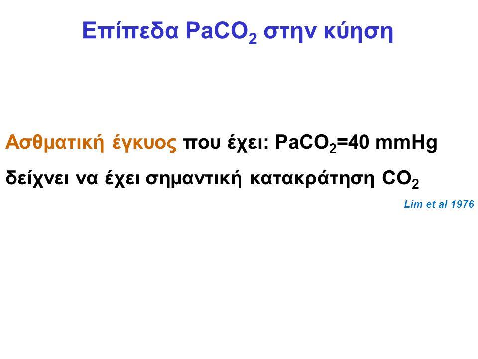 Ασθματική έγκυος που έχει: PaCO 2 =40 mmHg δείχνει να έχει σημαντική κατακράτηση CO 2 Lim et al 1976 Επίπεδα PaCO 2 στην κύηση