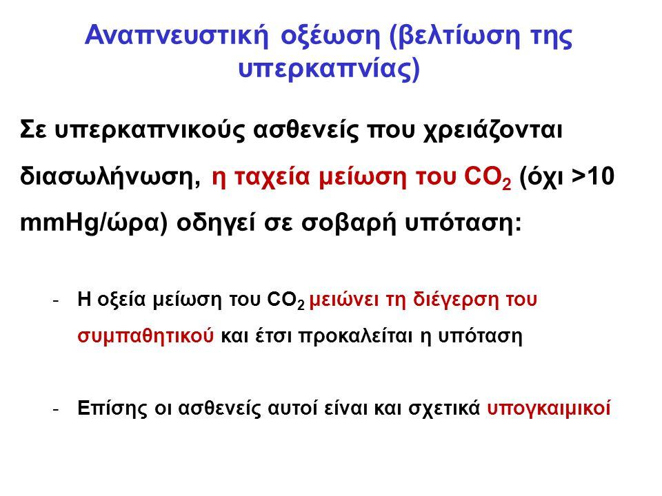 Αναπνευστική οξέωση (βελτίωση της υπερκαπνίας) Σε υπερκαπνικούς ασθενείς που χρειάζονται διασωλήνωση, η ταχεία μείωση του CO 2 (όχι >10 mmHg/ώρα) οδηγεί σε σοβαρή υπόταση: -Η οξεία μείωση του CO 2 μειώνει τη διέγερση του συμπαθητικού και έτσι προκαλείται η υπόταση -Επίσης οι ασθενείς αυτοί είναι και σχετικά υπογκαιμικοί