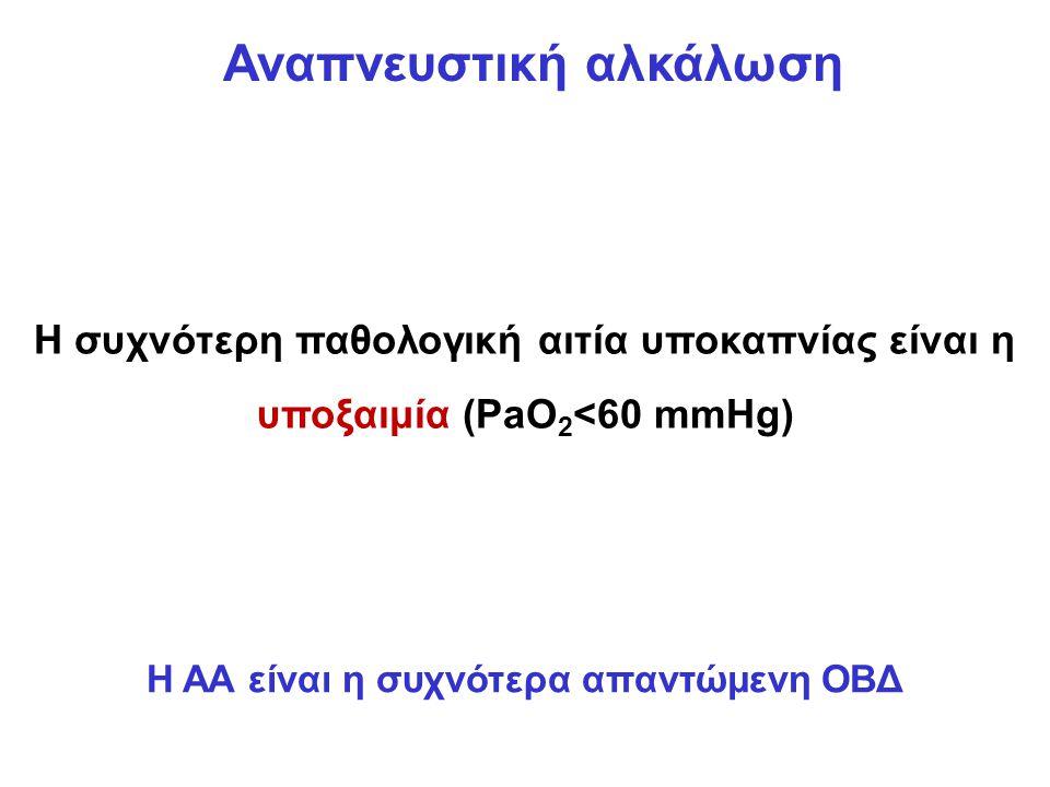 Η συχνότερη παθολογική αιτία υποκαπνίας είναι η υποξαιμία (PaO 2 <60 mmHg) Αναπνευστική αλκάλωση Η ΑΑ είναι η συχνότερα απαντώμενη ΟΒΔ