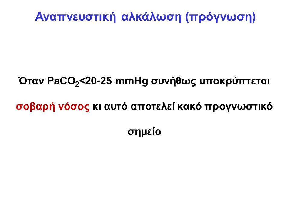 Όταν PaCO 2 <20-25 mmHg συνήθως υποκρύπτεται σοβαρή νόσος κι αυτό αποτελεί κακό προγνωστικό σημείο Αναπνευστική αλκάλωση (πρόγνωση)