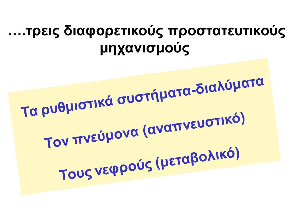 ….τρεις διαφορετικούς προστατευτικούς μηχανισμούς Τα ρυθμιστικά συστήματα-διαλύματα Τον πνεύμονα (αναπνευστικό) Τους νεφρούς (μεταβολικό)