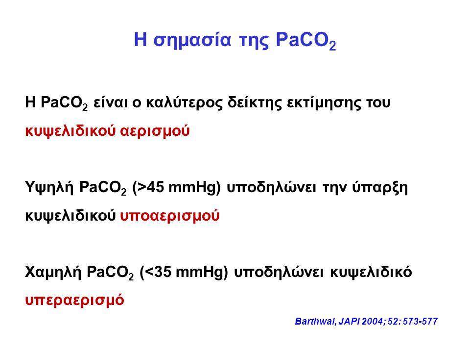 Η PaCO 2 είναι ο καλύτερος δείκτης εκτίμησης του κυψελιδικού αερισμού Υψηλή PaCO 2 (>45 mmHg) υποδηλώνει την ύπαρξη κυψελιδικού υποαερισμού Χαμηλή PaCO 2 (<35 mmHg) υποδηλώνει κυψελιδικό υπεραερισμό Barthwal, JAPI 2004; 52: 573-577 Η σημασία της PaCO 2