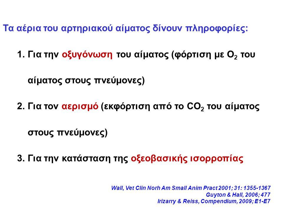 Τα αέρια του αρτηριακού αίματος δίνουν πληροφορίες: 1.Για την οξυγόνωση του αίματος (φόρτιση με Ο 2 του αίματος στους πνεύμονες) 2.Για τον αερισμό (εκφόρτιση από το CO 2 του αίματος στους πνεύμονες) 3.Για την κατάσταση της οξεοβασικής ισορροπίας Wall, Vet Clin Norh Am Small Anim Pract 2001; 31: 1355-1367 Guyton & Hall, 2006; 477 Irizarry & Reiss, Compendium, 2009; E1-E7