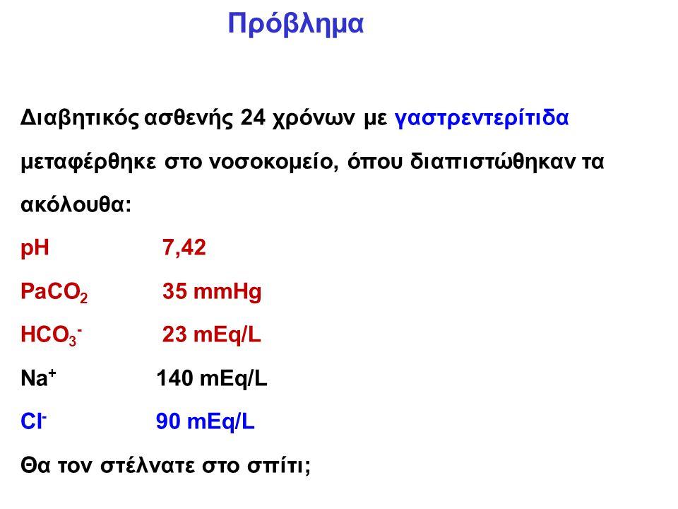 Διαβητικός ασθενής 24 χρόνων με γαστρεντερίτιδα μεταφέρθηκε στο νοσοκομείο, όπου διαπιστώθηκαν τα ακόλουθα: pH 7,42 PaCO 2 35 mmHg HCO 3 - 23 mEq/L Na + 140 mEq/L CI - 90 mEq/L Θα τον στέλνατε στο σπίτι; Πρόβλημα