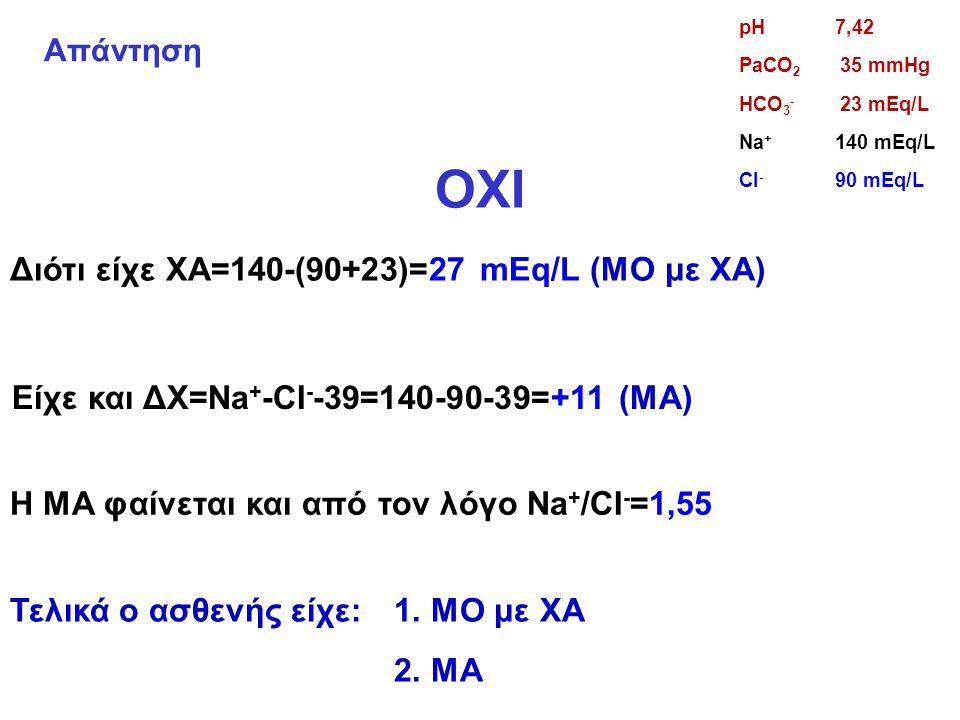ΟΧΙ Διότι είχε ΧΑ=140-(90+23)=27 mEq/L (ΜΟ με ΧΑ) Είχε και ΔΧ=Na + -CI - -39=140-90-39=+11 (ΜΑ) Η ΜΑ φαίνεται και από τον λόγο Na + /CI - =1,55 Τελικά ο ασθενής είχε:1.