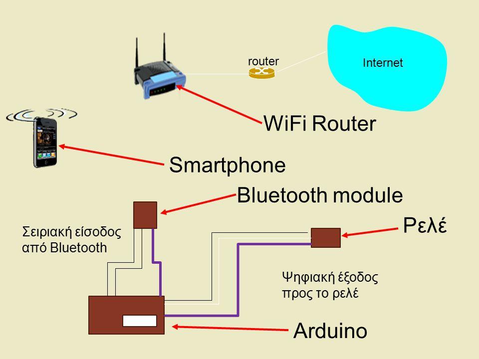 router Internet Smartphone Arduino Bluetooth module Ρελέ WiFi Router Σειριακή είσοδος από Bluetooth Ψηφιακή έξοδος προς το ρελέ