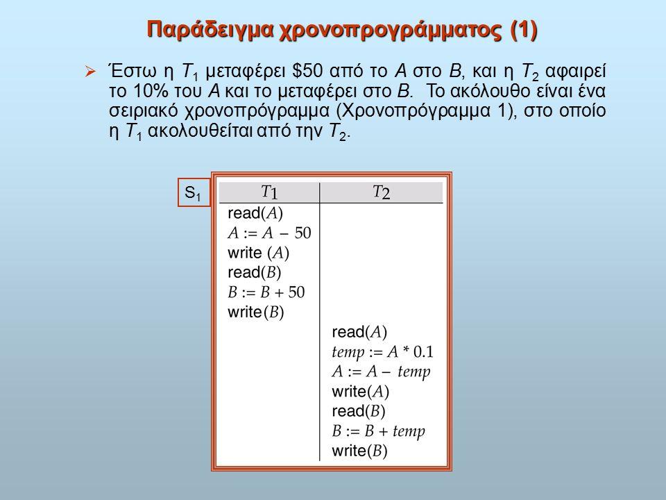 Παράδειγμα χρονοπρογράμματος (1)  Έστω η T 1 μεταφέρει $50 από το A στο B, και η T 2 αφαιρεί το 10% του A και το μεταφέρει στο B.