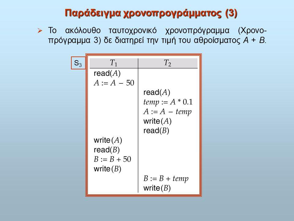 Παράδειγμα χρονοπρογράμματος (3)  Το ακόλουθο ταυτοχρονικό χρονοπρόγραμμα (Χρονο- πρόγραμμα 3) δε διατηρεί την τιμή του αθροίσματος A + B.