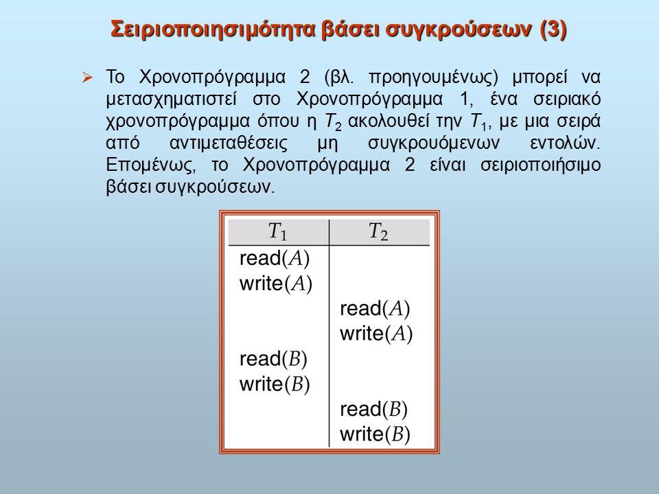 Σειριοποιησιμότητα βάσει συγκρούσεων (3)  Το Χρονοπρόγραμμα 2 (βλ.