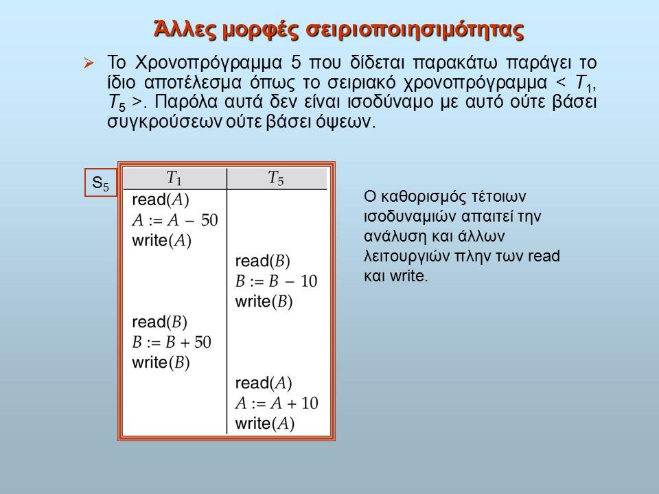 Άλλες μορφές σειριοποιησιμότητας  Το Χρονοπρόγραμμα 5 που δίδεται παρακάτω παράγει το ίδιο αποτέλεσμα όπως το σειριακό χρονοπρόγραμμα.