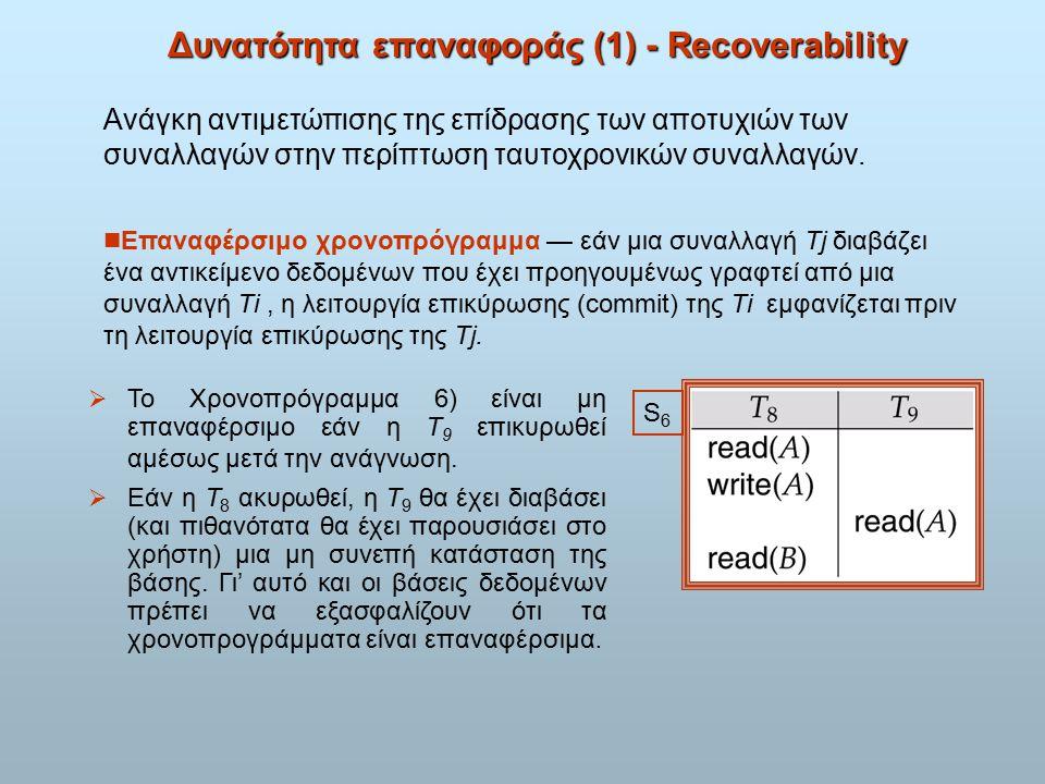 Δυνατότητα επαναφοράς (1) - Recoverability  Το Χρονοπρόγραμμα 6) είναι μη επαναφέρσιμο εάν η T 9 επικυρωθεί αμέσως μετά την ανάγνωση.