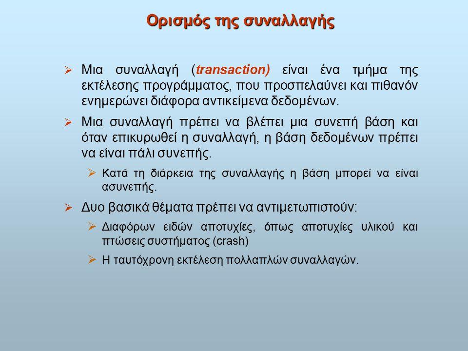 Παράδειγμα χρονοπρογράμματος (2)  Έστω T 1 και T 2 οι συναλλαγές που ορίστηκαν προηγουμένως.