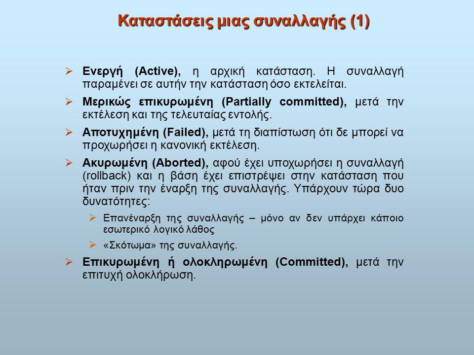 Καταστάσεις μιας συναλλαγής (1)  Ενεργή (Active), η αρχική κατάσταση.
