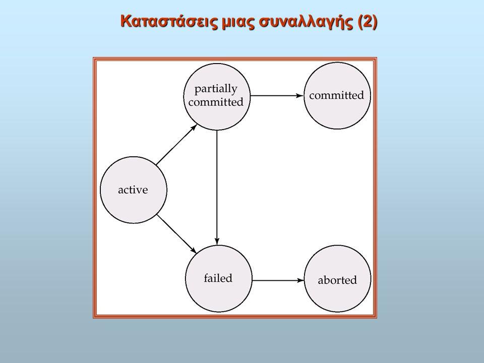 Έλεγχος σειριοποιησιμότητας  Θεωρήστε ένα χρονοπρόγραμμα ενός συνόλου συναλλαγών T 1, T 2,..., T n  Γράφος προτεραιότητας (precedence graph) — ένας κατευθυνόμενος γράφος όπου οι κορυφές είναι οι συναλλαγές (ονόματα).