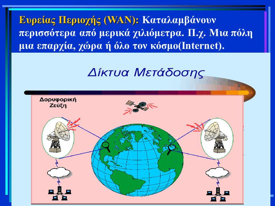 Ευρείας Περιοχής (WAN): Ευρείας Περιοχής (WAN): Καταλαμβάνουν περισσότερα από μερικά χιλιόμετρα. Π.χ. Μια πόλη μια επαρχία, χώρα ή όλο τον κόσμο(Inter